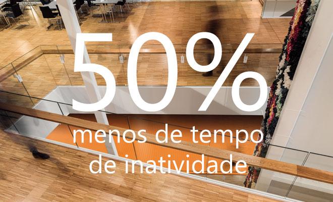 50% Menos Tempo de Inatividade   Bona Brasil
